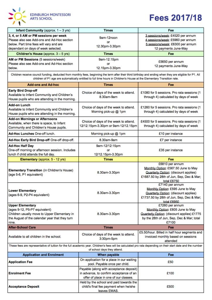 EMAS Fee List 2017-18